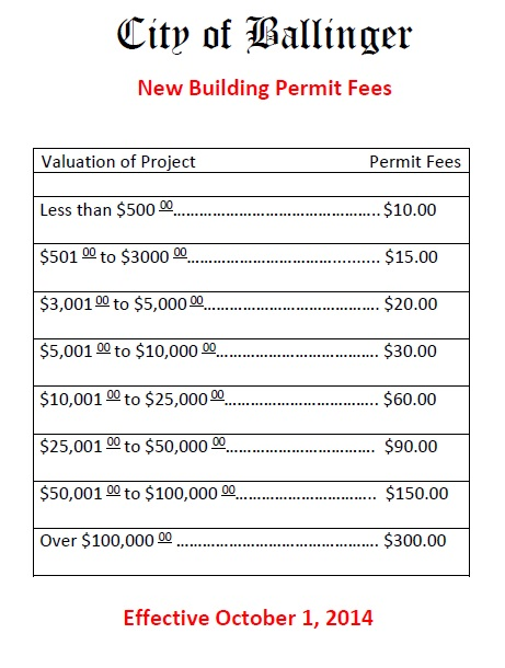 Building Permit Fees